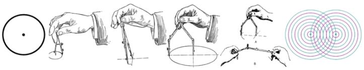 Circumpunct & Compasses
